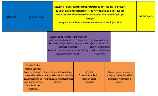 OFERTA DE TRABAJO (INGECO - IICG)   Escuela de Ciencias